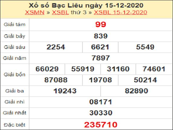 Thống kê XSBL ngày 22/12/2020- xổ số bạc liêu chi tiết