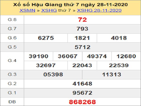 Thống kê XSHG ngày 05/12/2020- xổ số hậu giang chi tiết