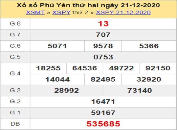 Tổng hợp dự đoán KQXSPY ngày 28/12/2020- xổ số phú yên