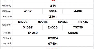 Thống kê XSTV ngày 4/12/2020, thống kê xổ số Trà Vinh
