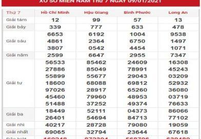 Đánh giá kết quả XSMN hôm nay thứ 7 ngày 16/1/2021