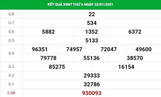 Phân tích kết quả XS Ninh Thuận ngày 29/01/2021