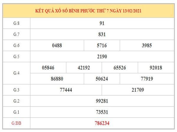 Phân tích KQXSBP ngày 20/2/2021 dựa trên kết quả kỳ trước