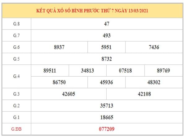 Nhận định KQXSBP ngày 20/3/2021 dựa trên kết quả kì trước