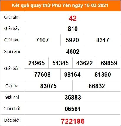 Quay thử kết quả xổ số Phú Yên ngày 15/3/2021