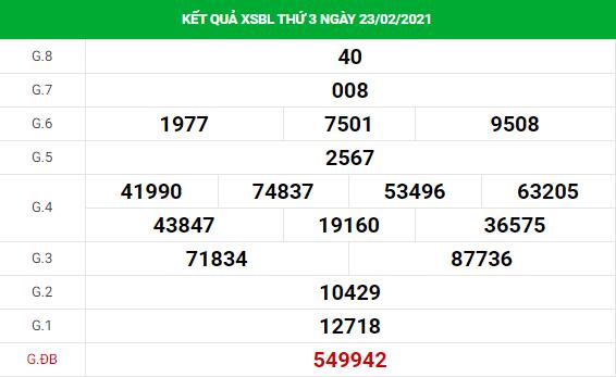 Phân tích kết quả XS Bạc Liêu ngày 02/03/2021