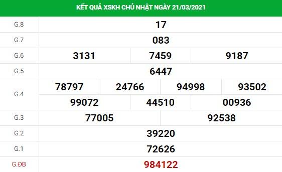 Phân tích kết quả XS Khánh Hòa ngày 24/03/2021