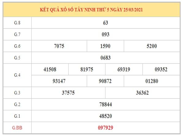 Nhận định KQXSTN ngày 1/4/2021 dựa trên kết quả kì trước