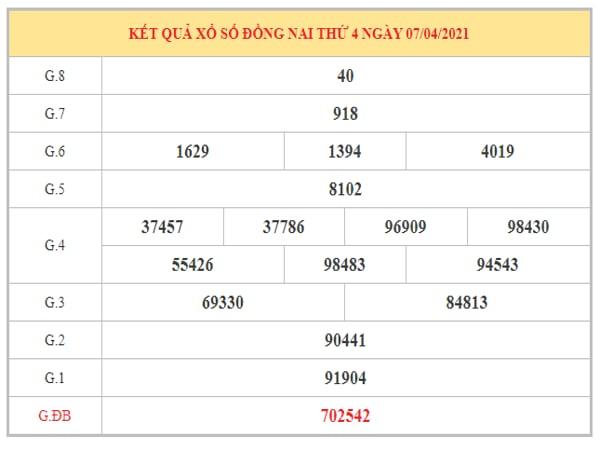 Nhận định KQXSDN ngày 14/4/2021 dựa trên kết quả kì trước