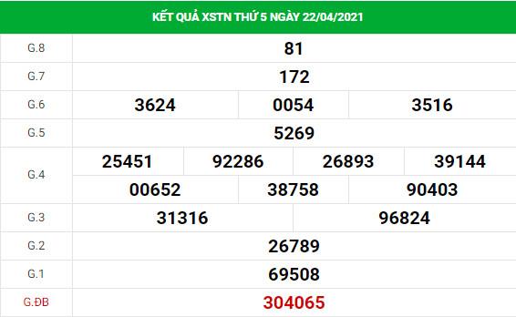 Soi cầu dự đoán xổ số Tây Ninh 29/4/2021 chính xác
