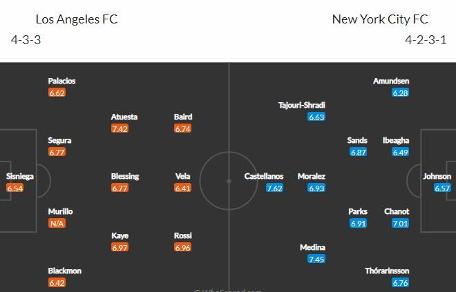 Soi kèo tỷ lệ Los Angeles FC vs New York City1