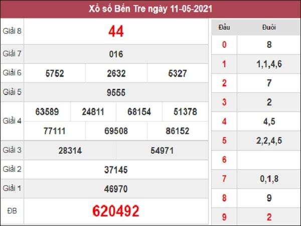 Dự đoán XSBTR 18/05/2021