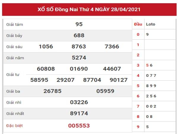 Phân tích KQXSDN ngày 5/5/2021 dựa trên kết quả kì trước