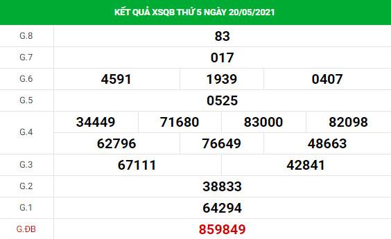 Phân tích kết quả XS Quảng Bình ngày 27/05/2021