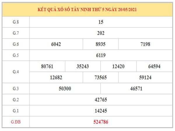 Phân tích KQXSTN ngày 27/5/2021 dựa trên kết quả kì trước