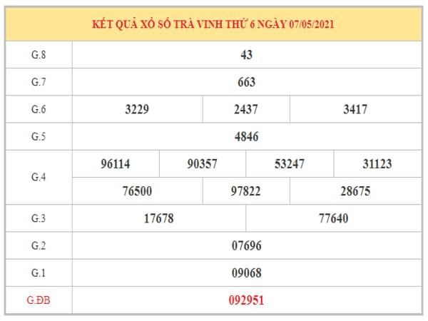 Thống kê KQXSTV ngày 14/5/2021 dựa trên kết quả kì trước