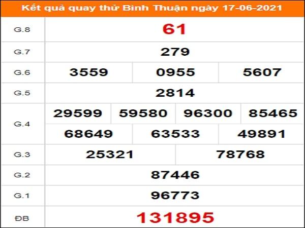 Quay thử xổ số Bình Thuận ngày 17/6/2021
