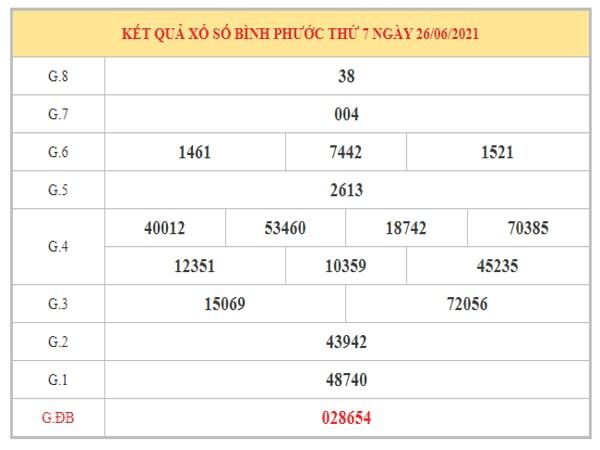 Nhận định KQXSBP ngày 3/7/2021 dựa trên kết quả kì trước