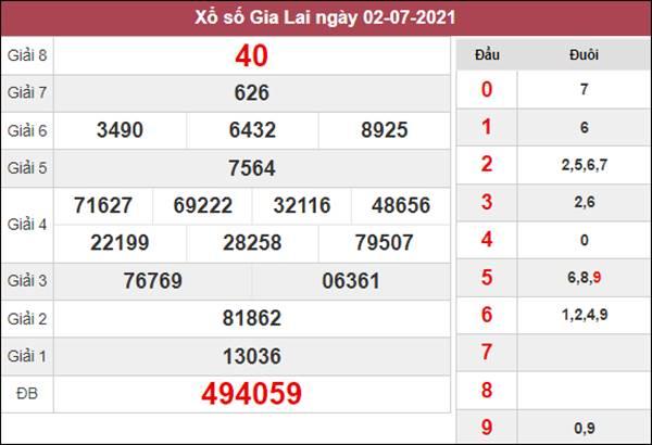 Thống kê XSGL 9/7/2021 chốt cặp số may mắn Gia Lai