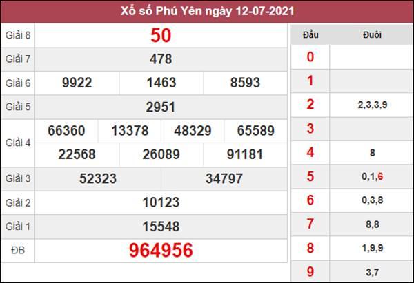 Thống kê XSPY 19/7/2021 thứ 2 chốt đầu đuôi giải đặc biệt