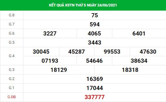 Soi cầu dự đoán xổ số Tây Ninh 1/7/2021 chuẩn xác
