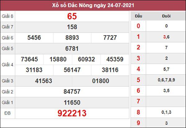 Thống kê XSDNO 14/8/2021 chốt số đẹp giờ vàng Đắc Nông
