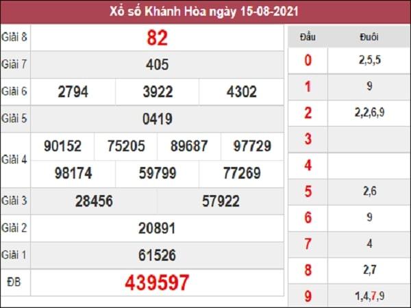 Phân tích XSKH 18/8/2021