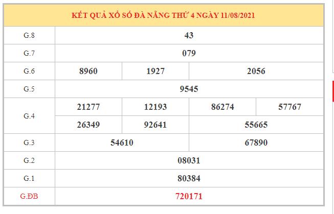 Nhận định KQXSDNG ngày 14/8/2021 dựa trên kết quả kì trước
