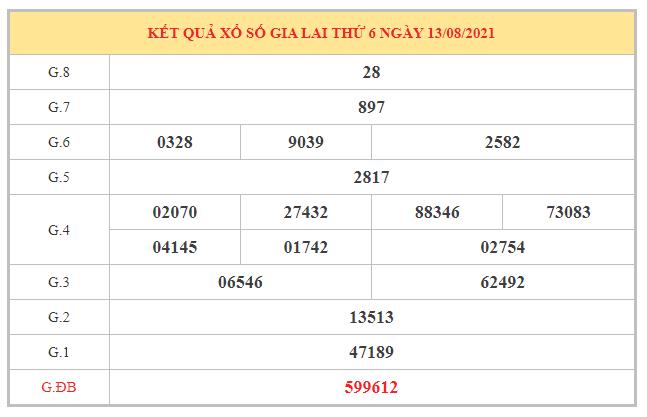 Nhận định KQXSGL ngày 20/8/2021 dựa trên kết quả kì trước