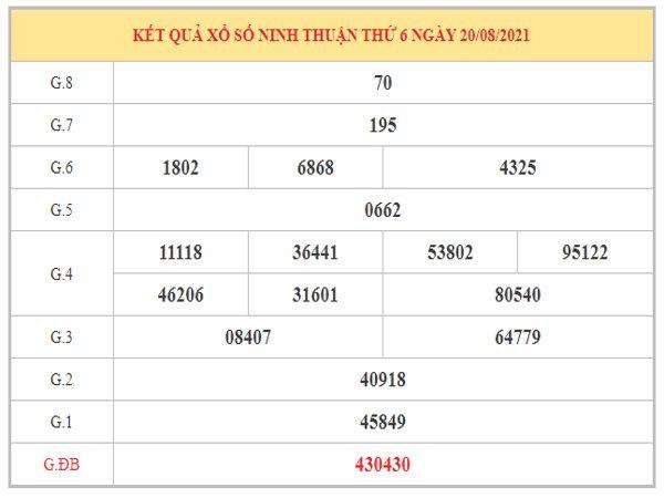 Soi cầu XSNT ngày 27/8/2021 hôm nay dựa trên kết quả kì trước