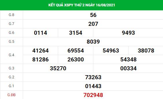 Soi cầu dự đoán xổ số Phú Yên 23/8/2021 chính xác