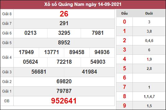 Dự đoán XSQNM ngày 21/9/2021 dựa trên kết quả kì trước