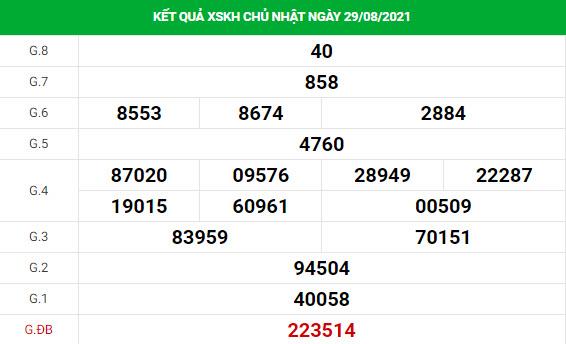 Soi cầu dự đoán xổ số Khánh Hòa 1/9/2021 chính xác
