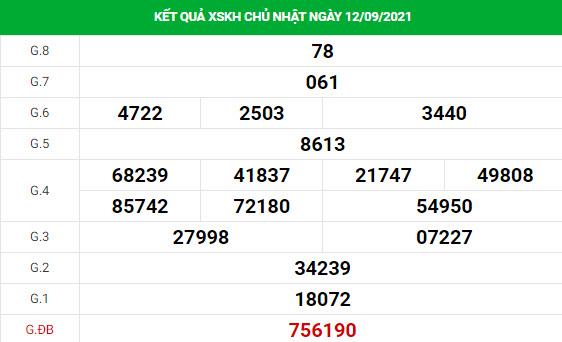 Soi cầu dự đoán xổ số Khánh Hòa 15/9/2021 chuẩn xác