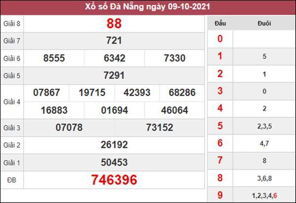 Phân tích XSDNG 13/10/2021 chốt KQXS Đà Nẵng