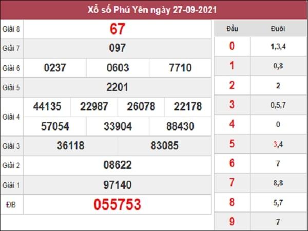 Phân tích XSPY 04-10-2021