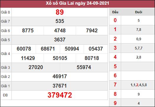 Dự đoán XSGL ngày 1/10/2021 chốt lô số đẹp đài Gia Lai